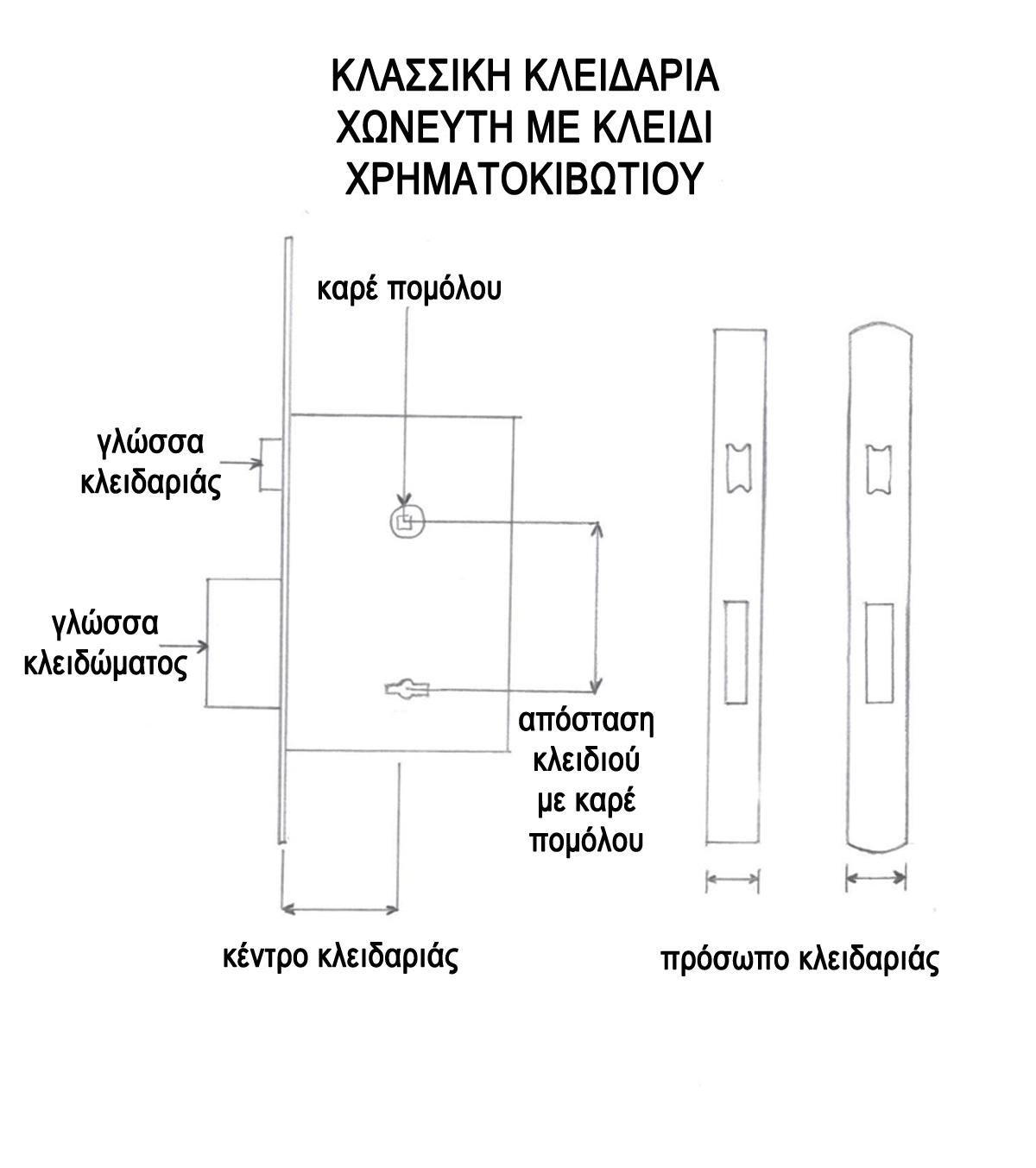 dimensions lock 2