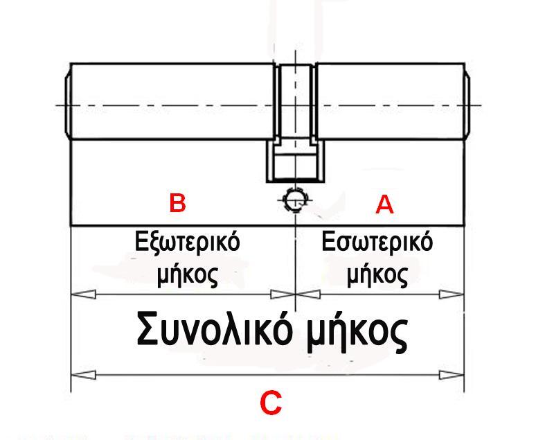 μηκος κυλινδρου