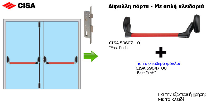 cisa-panic-exit-devices (5)