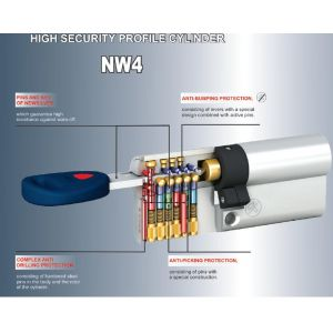 MAUER NEW WAVE 4 NW4 PROTECTION SYSTEM