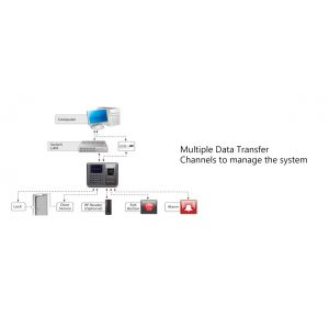 acc-006 access control tcp_ip (5)
