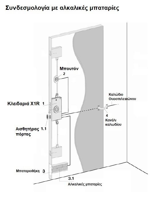 FIAM X1R Connection diagram (1)