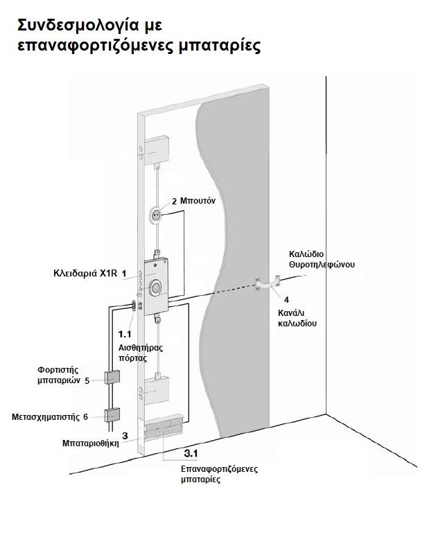 FIAM X1R Connection diagram (2)