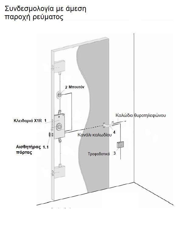 FIAM X1R Connection diagram (3)