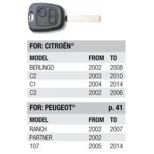 cit-022 car key shell (3)