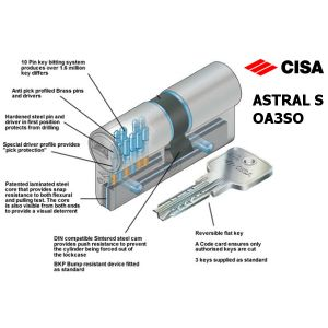 cisa astral s oa3so cylinder inside pins