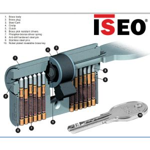 iseo r6 security cylinder specs