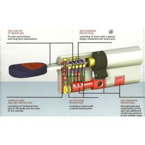mauer security cylinder nw5 specifications