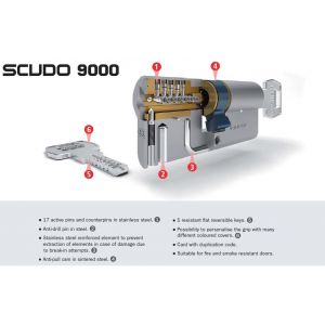 AGB Scudo 9000 security cylinder inside (new1)