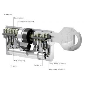 evva ics security cylinder (3)